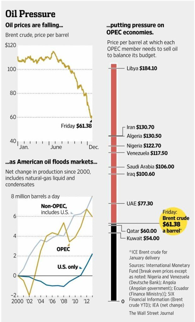infografia Wall Street Journal